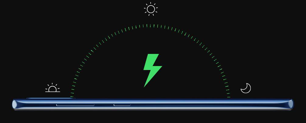 باتری Galaxy A20