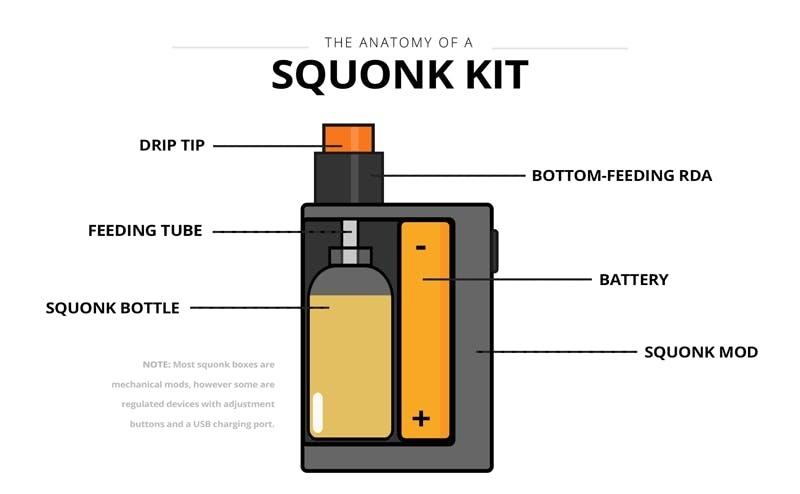squonk تنظیم شده (Regulated squonk starter kits)