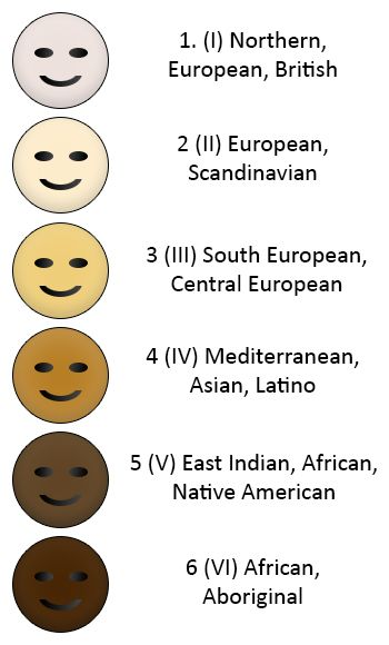 رنگ پوست
