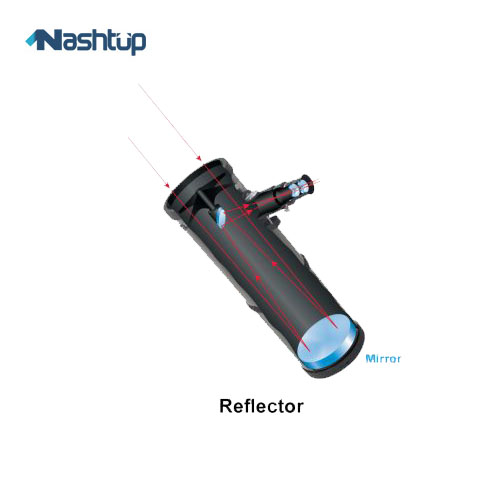 معرفی انواع تلسکوپهای Reflector (بازتابدهندهها) در راهنمای خرید تلسکوپ :